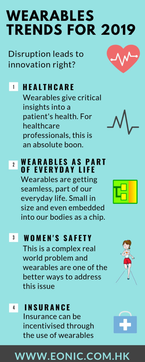 Wearables Trends for 2019
