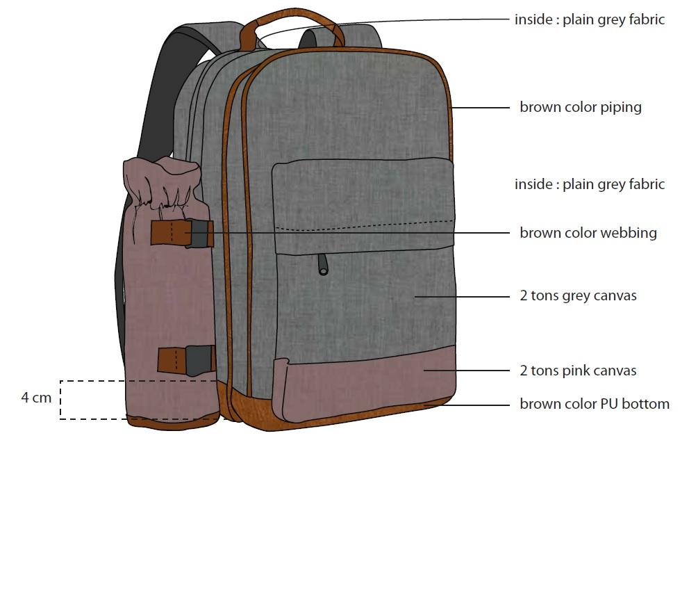 The bag concept